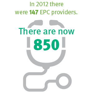 There are now 850 EPC providers.