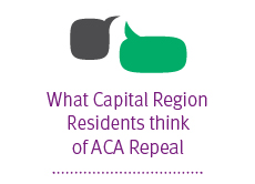 What Capital Region residents think of ACA Repeal