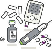 Insulin Support