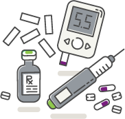 Medicare Insulin